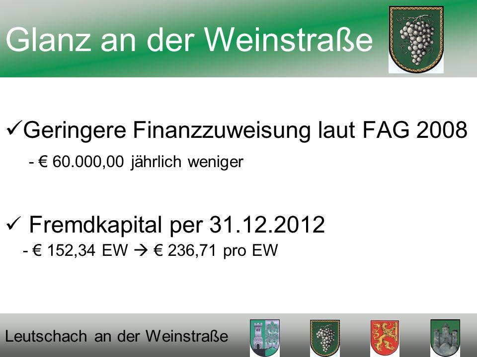 Geringere Finanzzuweisung laut FAG 2008 - 60.000,00 jährlich weniger Fremdkapital per 31.12.2012 - 152,34 EW 236,71 pro EW Glanz an der Weinstraße Leutschach an der Weinstraße