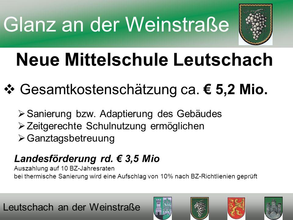 Neue Mittelschule Leutschach Gesamtkostenschätzung ca.