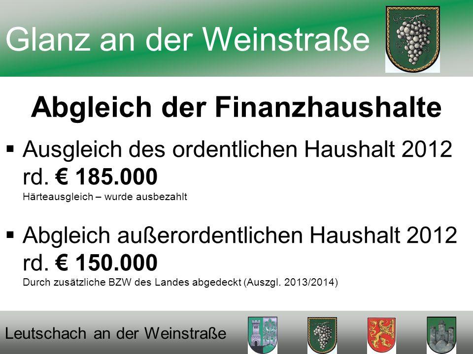 Abgleich der Finanzhaushalte Ausgleich des ordentlichen Haushalt 2012 rd.