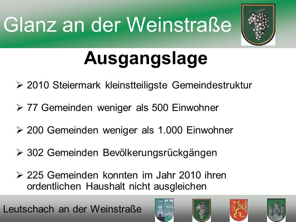 Ausgangslage 2010 Steiermark kleinstteiligste Gemeindestruktur 77 Gemeinden weniger als 500 Einwohner 200 Gemeinden weniger als 1.000 Einwohner 302 Gemeinden Bevölkerungsrückgängen 225 Gemeinden konnten im Jahr 2010 ihren ordentlichen Haushalt nicht ausgleichen Glanz an der Weinstraße Leutschach an der Weinstraße