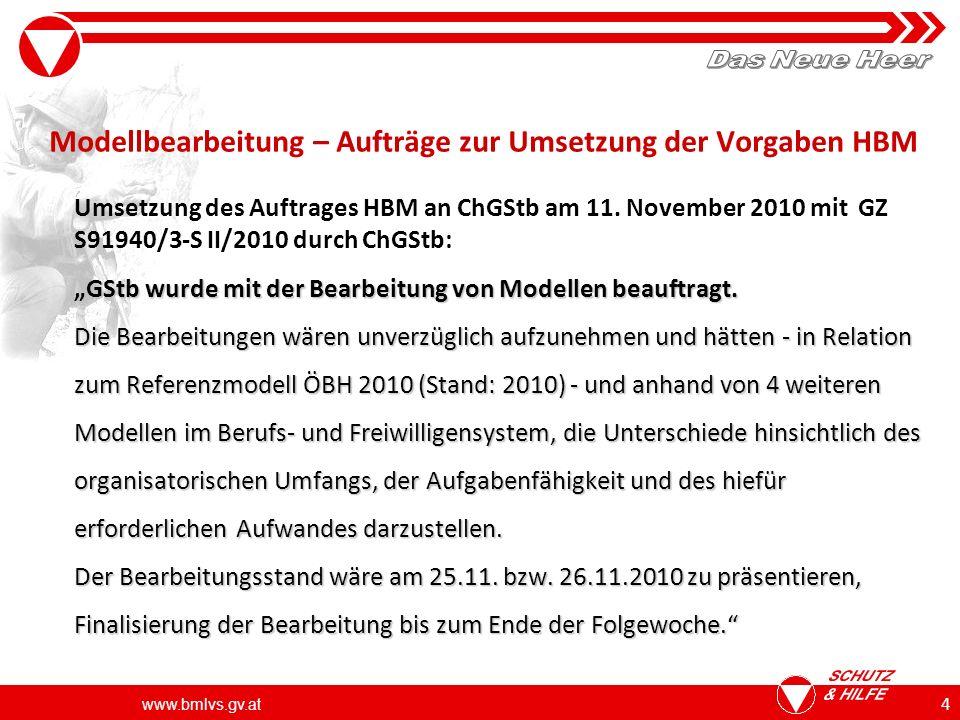 www.bmlvs.gv.at 5 Modellbearbeitung – Aufträge zur Umsetzung der Vorgaben HBM Detaillierung des Auftrages am 11.