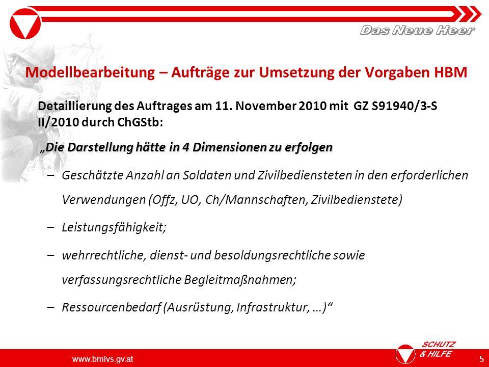 www.bmlvs.gv.at 6 Modellbearbeitung - Aufträge Durch KBM wurde der Auftrag vom 11.
