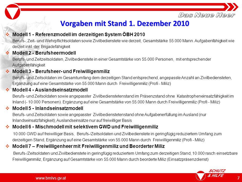 www.bmlvs.gv.at 18 Modellbearbeitung - Vorgangsweise Lagevortrag an ChGStb am 24.