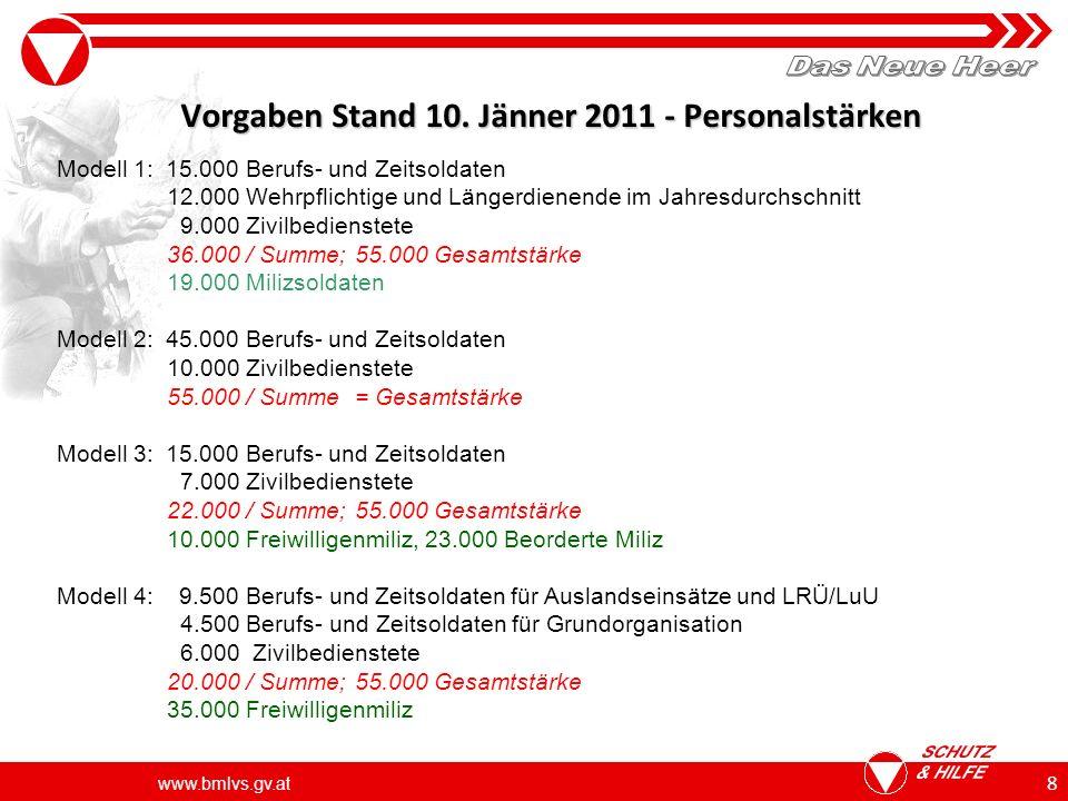 www.bmlvs.gv.at 9 Vorgaben Stand 10.