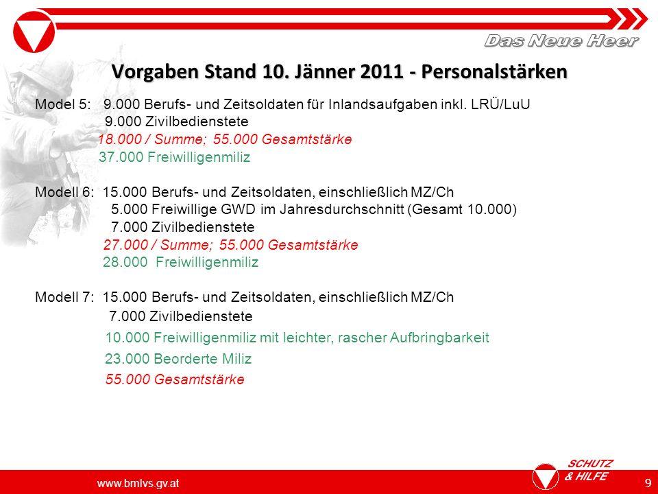 www.bmlvs.gv.at 30 Ergebnis zum Aufwand Infrastruktur Modell 3