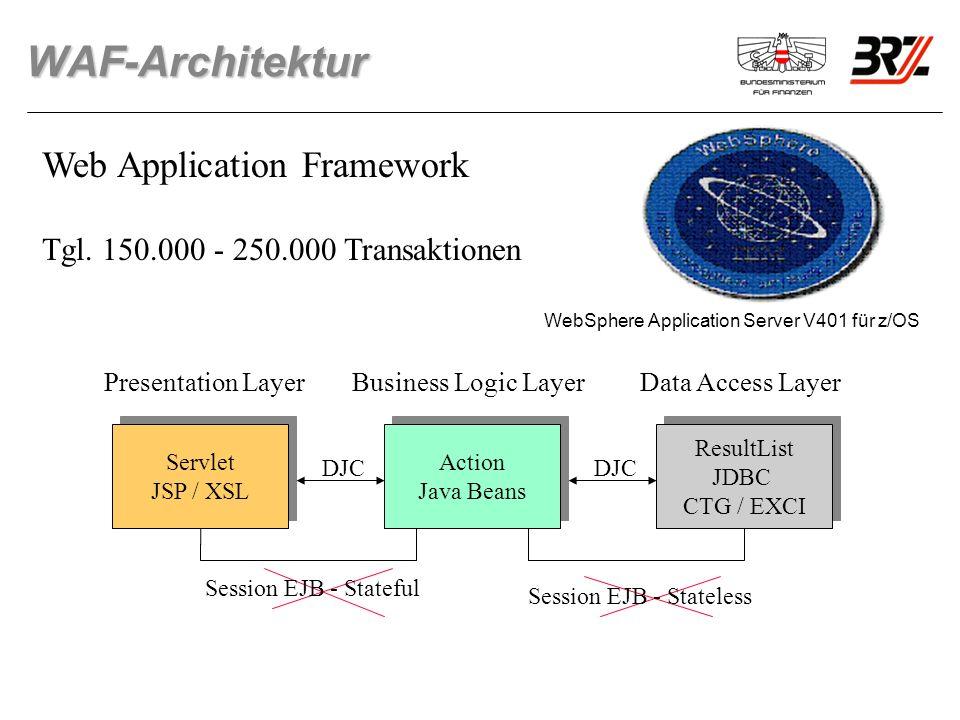 WAF-Architektur Servlet JSP / XSL Servlet JSP / XSL Presentation Layer Action Java Beans Action Java Beans ResultList JDBC CTG / EXCI ResultList JDBC CTG / EXCI Business Logic LayerData Access Layer Session EJB - Stateful Session EJB - Stateless DJC Tgl.