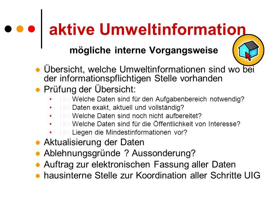 aktive Umweltinformation mögliche interne Vorgangsweise Übersicht, welche Umweltinformationen sind wo bei der informationspflichtigen Stelle vorhanden