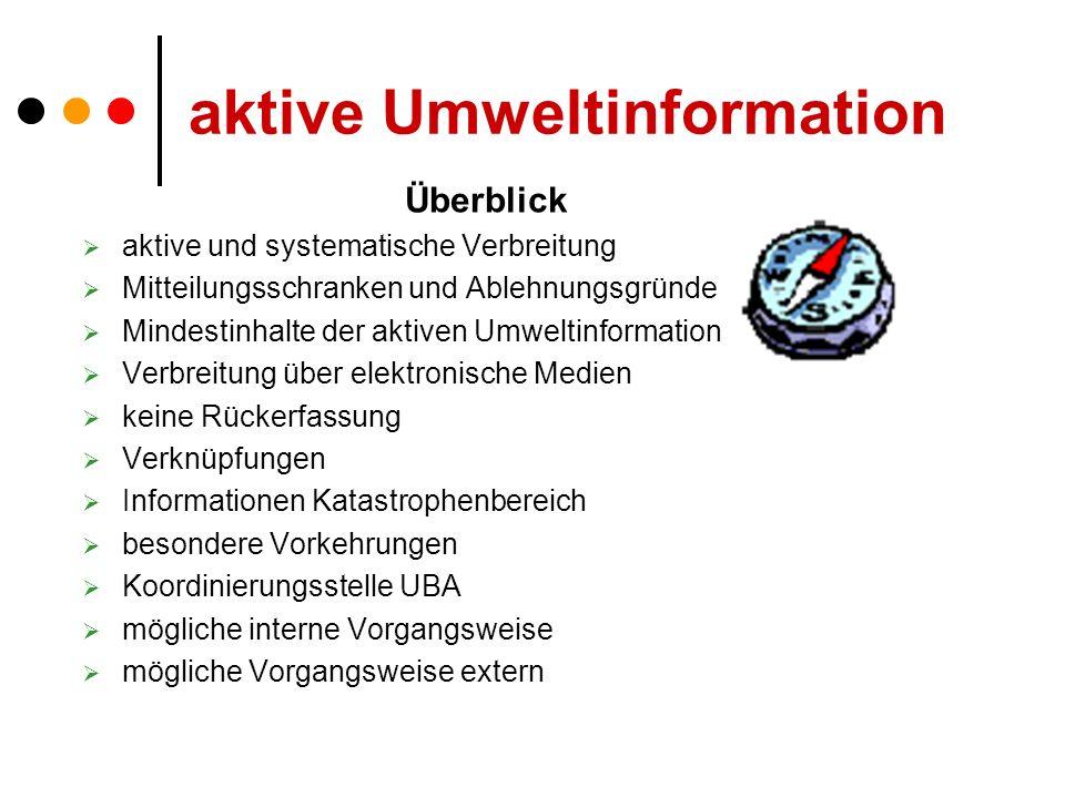 aktive Umweltinformation Überblick aktive und systematische Verbreitung Mitteilungsschranken und Ablehnungsgründe Mindestinhalte der aktiven Umweltinf