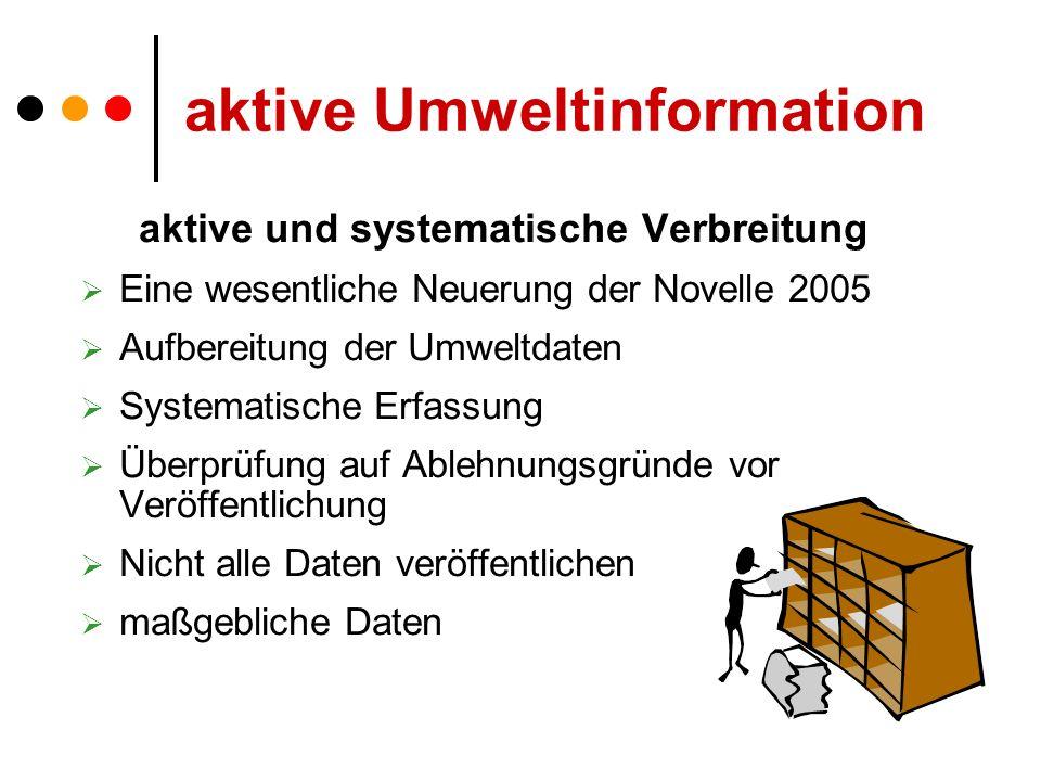 aktive Umweltinformation aktive und systematische Verbreitung Eine wesentliche Neuerung der Novelle 2005 Aufbereitung der Umweltdaten Systematische Erfassung Überprüfung auf Ablehnungsgründe vor Veröffentlichung Nicht alle Daten veröffentlichen maßgebliche Daten