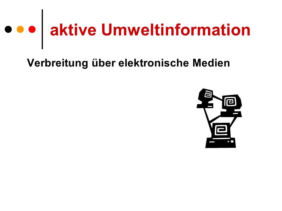 aktive Umweltinformation Verbreitung über elektronische Medien