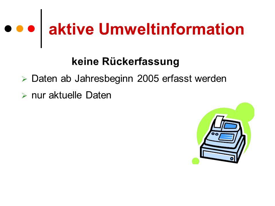 aktive Umweltinformation keine Rückerfassung Daten ab Jahresbeginn 2005 erfasst werden nur aktuelle Daten