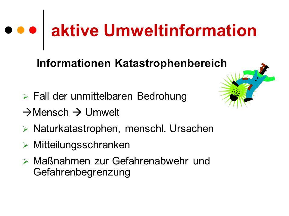 aktive Umweltinformation besondere Vorkehrungen Organigramme, Geschäftseinteilung Auskunftsperson oder Stelle benennen Liste der Uw.informationen (eigener Wirkungsbereich)
