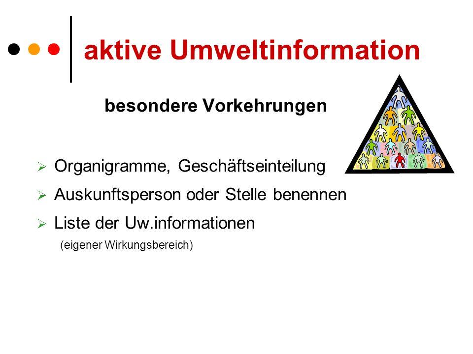 aktive Umweltinformation besondere Vorkehrungen Organigramme, Geschäftseinteilung Auskunftsperson oder Stelle benennen Liste der Uw.informationen (eig