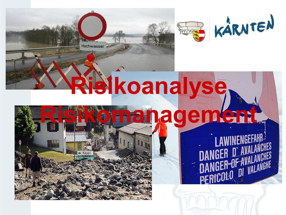 Risikoanalyse Risikomanagement