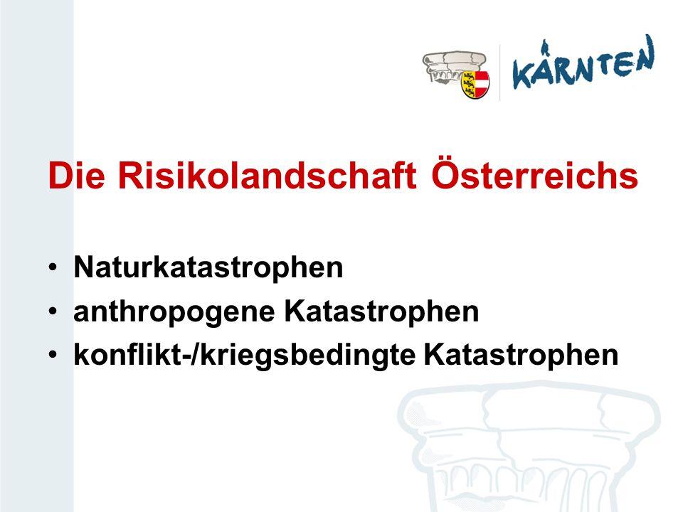 Die Risikolandschaft Österreichs Naturkatastrophen anthropogene Katastrophen konflikt-/kriegsbedingte Katastrophen