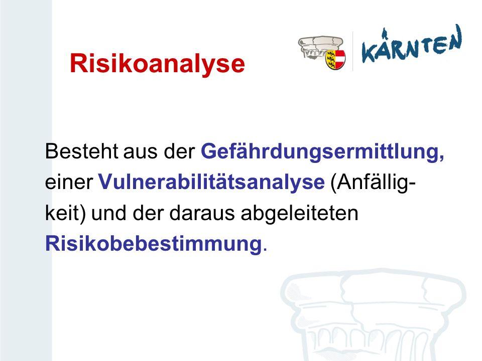 Risikoanalyse Besteht aus der Gefährdungsermittlung, einer Vulnerabilitätsanalyse (Anfällig- keit) und der daraus abgeleiteten Risikobebestimmung.