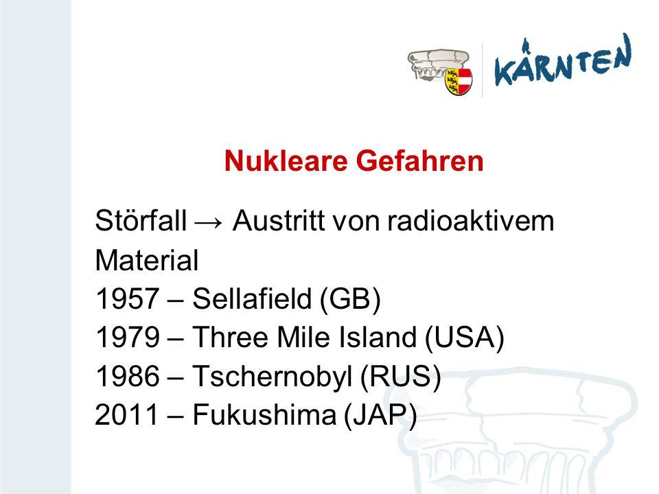Nukleare Gefahren Störfall Austritt von radioaktivem Material 1957 – Sellafield (GB) 1979 – Three Mile Island (USA) 1986 – Tschernobyl (RUS) 2011 – Fu