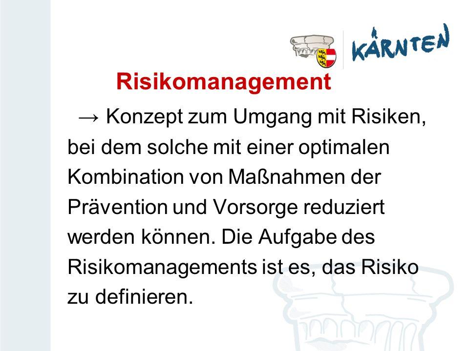 Risikomanagement Konzept zum Umgang mit Risiken, bei dem solche mit einer optimalen Kombination von Maßnahmen der Prävention und Vorsorge reduziert we