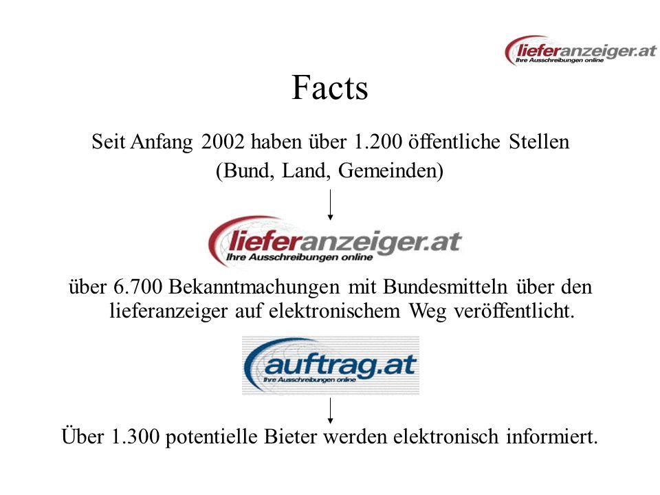 Facts Seit Anfang 2002 haben über 1.200 öffentliche Stellen (Bund, Land, Gemeinden) über 6.700 Bekanntmachungen mit Bundesmitteln über den lieferanzei