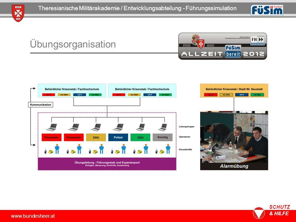 www.bundesheer.at SCHUTZ & HILFE Allgemeines Termin: Übung von 28.