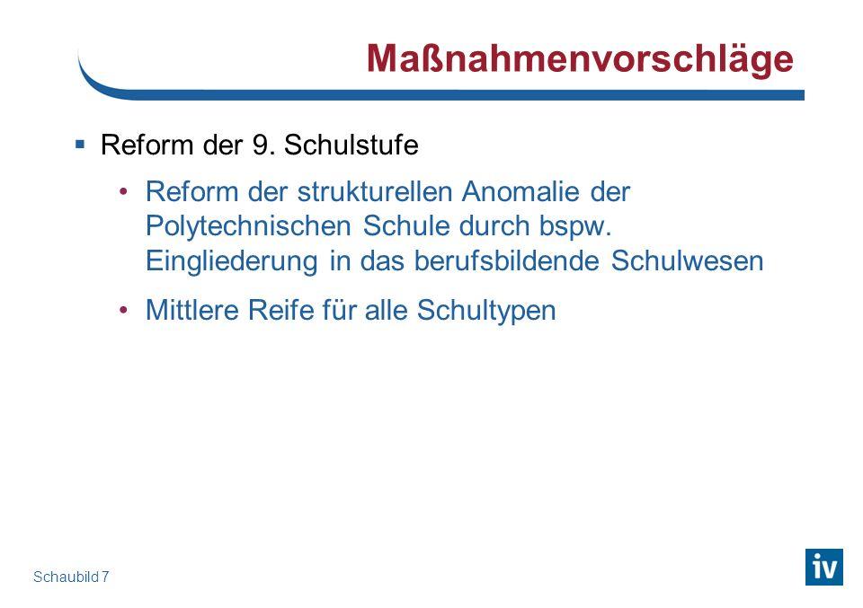 Maßnahmenvorschläge Reform der 9.