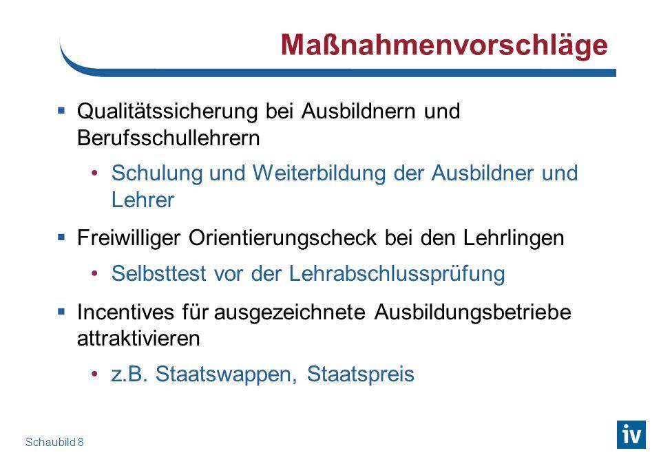 Vielen Dank für Ihre Aufmerksamkeit! Wien, Mag. Katherina Schmidt, 23.05.2011