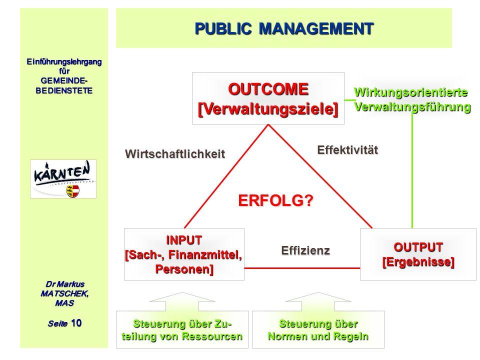 Einführungslehrgang für GEMEINDE- BEDIENSTETE Dr Markus MATSCHEK, MAS Seite 10 PUBLIC MANAGEMENT OUTCOME[Verwaltungsziele] INPUT [Sach-, Finanzmittel,