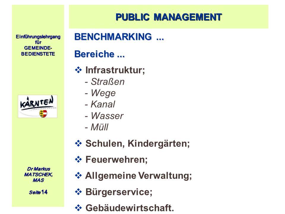 Einführungslehrgang für GEMEINDE- BEDIENSTETE Dr Markus MATSCHEK, MAS Seite 14 BENCHMARKING... Bereiche... Infrastruktur; - Straßen - Wege - Kanal - W