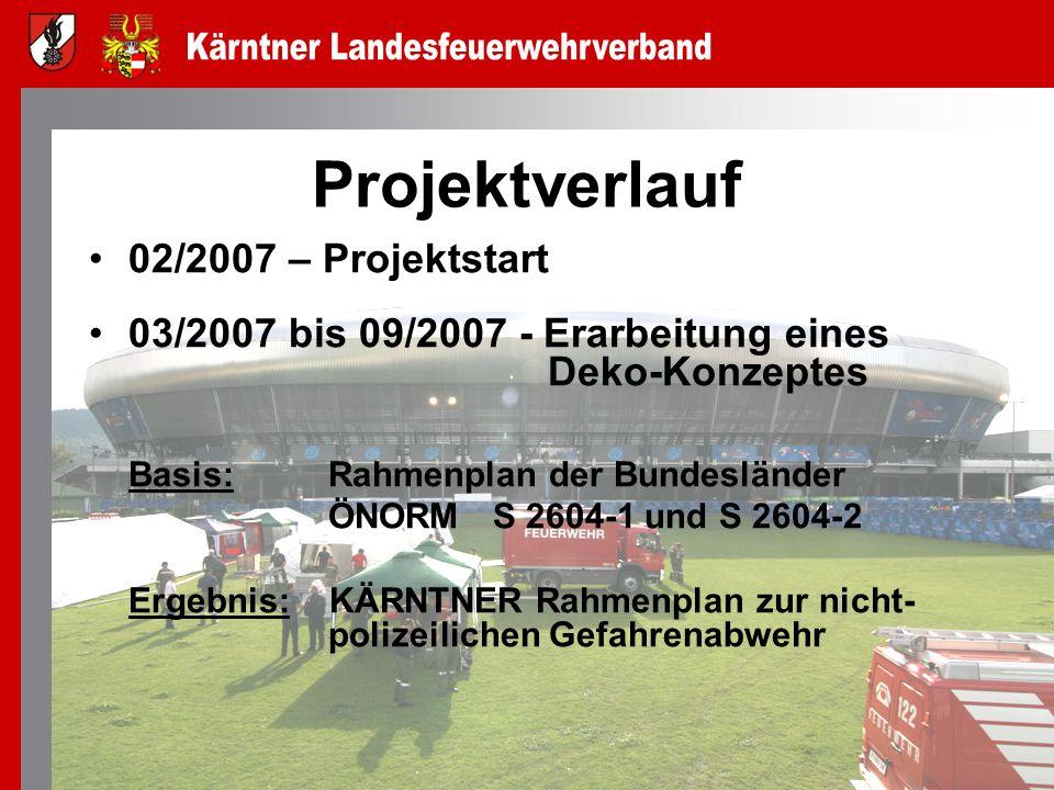 Projektverlauf 02/2007 – Projektstart 03/2007 bis 09/2007 - Erarbeitung eines Deko-Konzeptes Basis: Rahmenplan der Bundesländer ÖNORM S 2604-1 und S 2