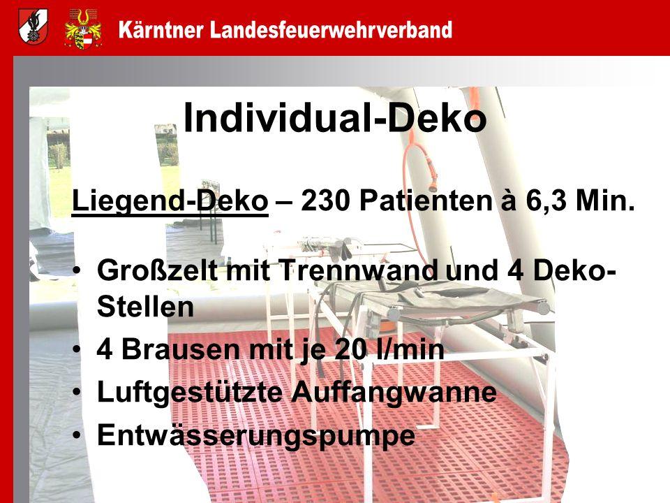 Individual-Deko Liegend-Deko – 230 Patienten à 6,3 Min. Großzelt mit Trennwand und 4 Deko- Stellen 4 Brausen mit je 20 l/min Luftgestützte Auffangwann