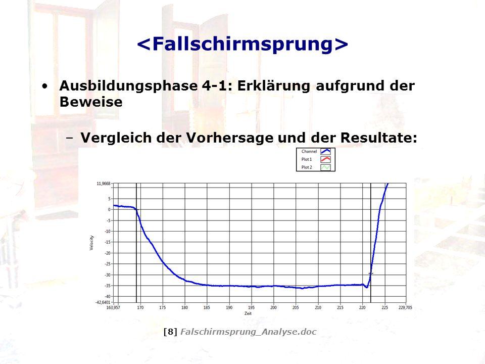 Ausbildungsphase 4-1: Erklärung aufgrund der Beweise –Vergleich der Vorhersage und der Resultate: [8] Falschirmsprung_Analyse.doc