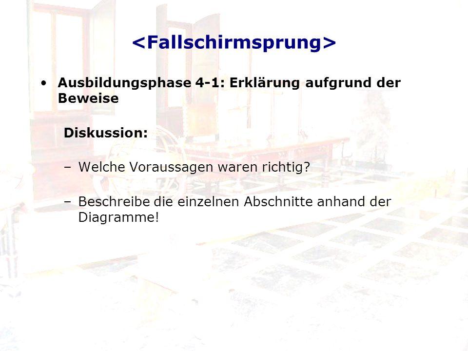 Ausbildungsphase 4-1: Erklärung aufgrund der Beweise Diskussion: –Welche Voraussagen waren richtig? –Beschreibe die einzelnen Abschnitte anhand der Di