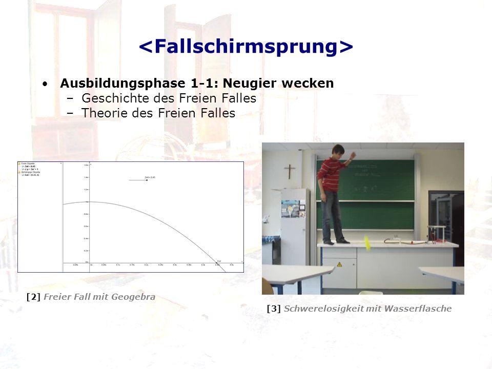Ausbildungsphase 1-1: Neugier wecken –Geschichte des Freien Falles –Theorie des Freien Falles [2] Freier Fall mit Geogebra [3] Schwerelosigkeit mit Wa