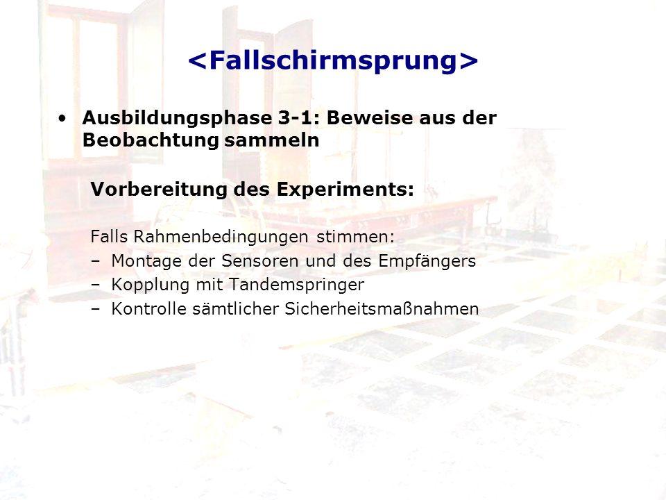 Ausbildungsphase 3-1: Beweise aus der Beobachtung sammeln Durchführung der Messung: –Sprung aus dem Flugzeug –Öffnen des Fallschirmes –Gleiten mit dem Fallschirm –Landung