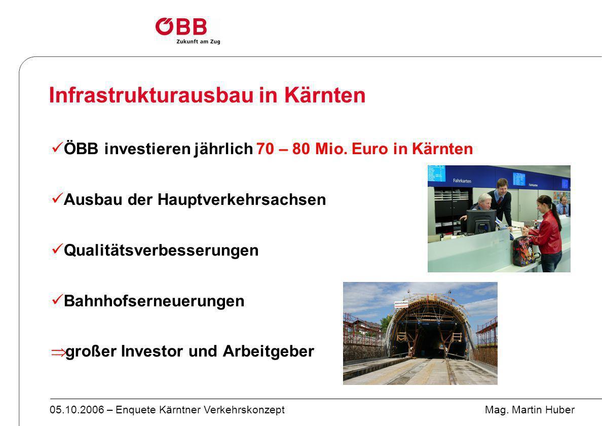 05.10.2006 – Enquete Kärntner Verkehrskonzept Mag.