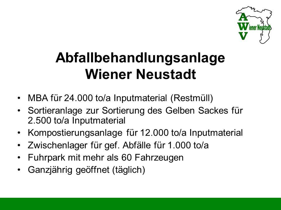 Abfallbehandlungsanlage Wiener Neustadt MBA für 24.000 to/a Inputmaterial (Restmüll) Sortieranlage zur Sortierung des Gelben Sackes für 2.500 to/a Inp