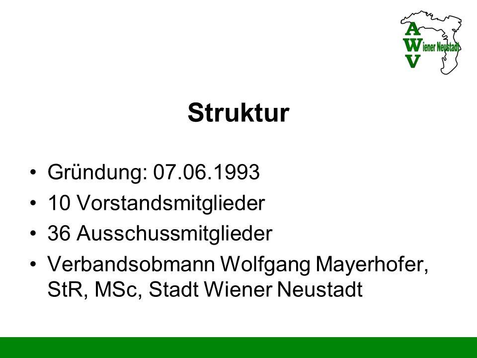 Struktur Gründung: 07.06.1993 10 Vorstandsmitglieder 36 Ausschussmitglieder Verbandsobmann Wolfgang Mayerhofer, StR, MSc, Stadt Wiener Neustadt