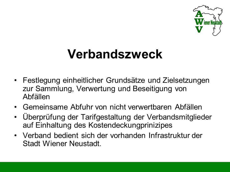 Verbandszweck Festlegung einheitlicher Grundsätze und Zielsetzungen zur Sammlung, Verwertung und Beseitigung von Abfällen Gemeinsame Abfuhr von nicht