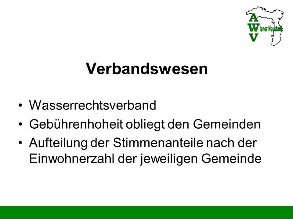 Sammelsystem Ab Haus: Restmüll – Biomüll – Kunststoffverpackungen – Altpapier Sammelinsel: Altkleider, Verpackungsglas (Weiß-/Buntglas), Metallverpackungen (in Wiener Neustadt - Stadt auch ab Haus)