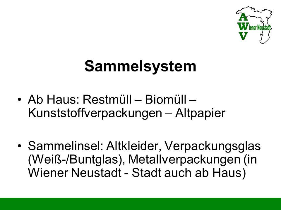 Sammelsystem Ab Haus: Restmüll – Biomüll – Kunststoffverpackungen – Altpapier Sammelinsel: Altkleider, Verpackungsglas (Weiß-/Buntglas), Metallverpack
