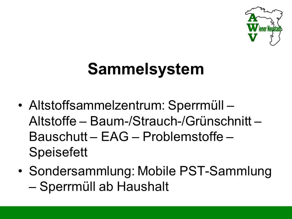 Sammelsystem Altstoffsammelzentrum: Sperrmüll – Altstoffe – Baum-/Strauch-/Grünschnitt – Bauschutt – EAG – Problemstoffe – Speisefett Sondersammlung: