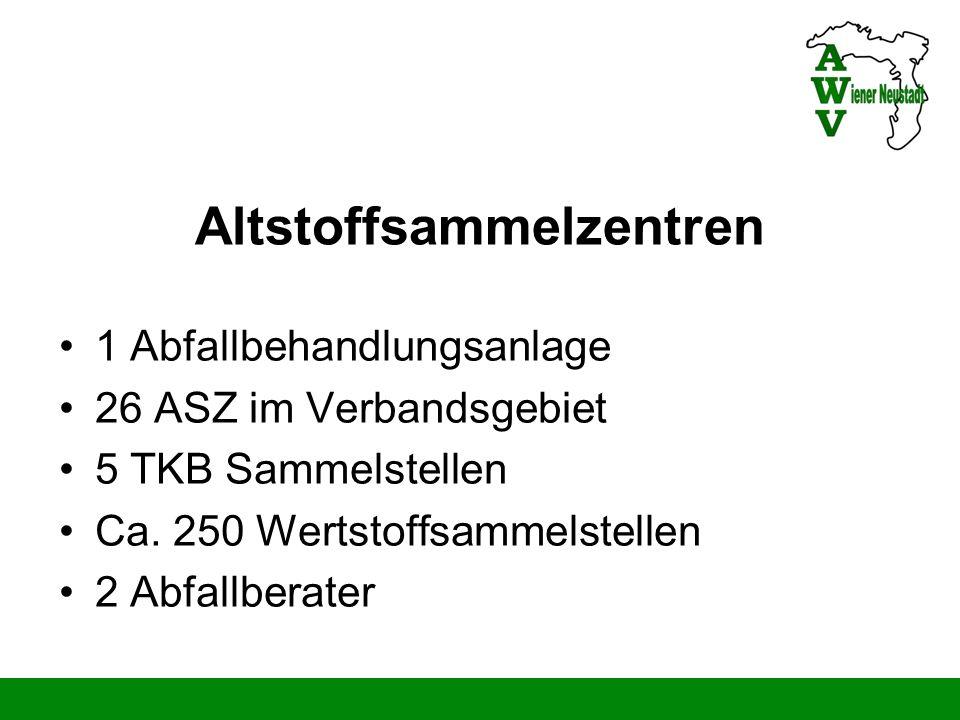 Altstoffsammelzentren 1 Abfallbehandlungsanlage 26 ASZ im Verbandsgebiet 5 TKB Sammelstellen Ca. 250 Wertstoffsammelstellen 2 Abfallberater