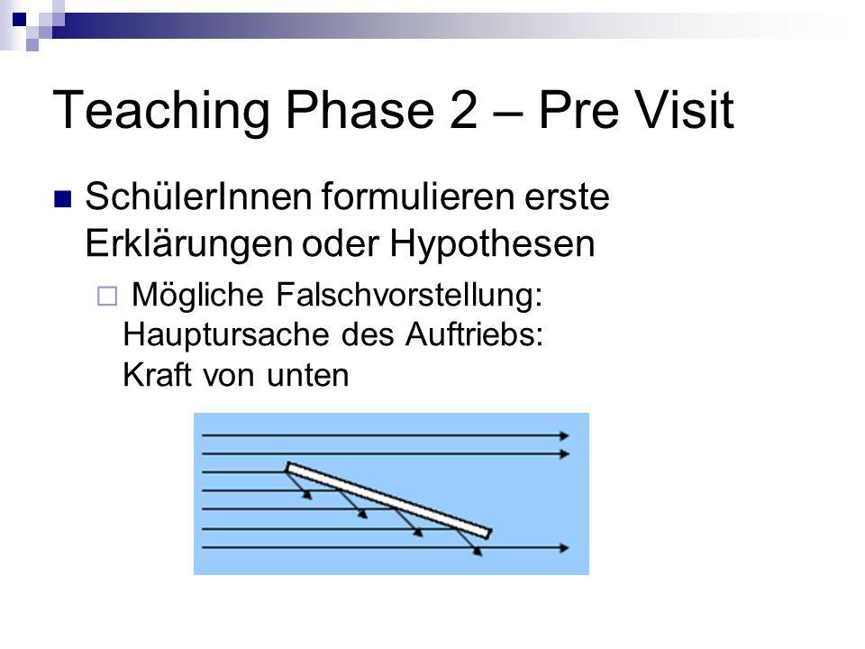 Teaching Phase 2 – Pre Visit SchülerInnen formulieren erste Erklärungen oder Hypothesen Mögliche Falschvorstellung: Hauptursache des Auftriebs: Kraft