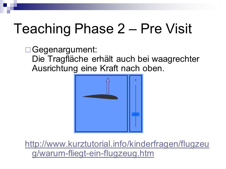 Teaching Phase 2 – Pre Visit Gegenargument: Die Tragfläche erhält auch bei waagrechter Ausrichtung eine Kraft nach oben. http://www.kurztutorial.info/