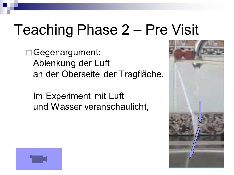 Teaching Phase 2 – Pre Visit Gegenargument: Ablenkung der Luft an der Oberseite der Tragfläche. Im Experiment mit Luft und Wasser veranschaulicht,
