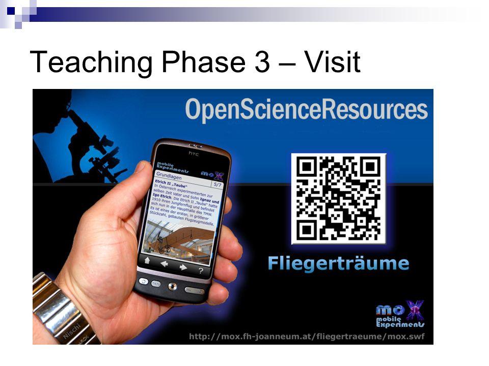 Teaching Phase 3 – Visit