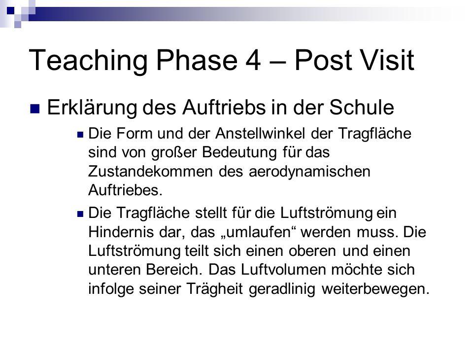 Teaching Phase 4 – Post Visit Erklärung des Auftriebs in der Schule Die Form und der Anstellwinkel der Tragfläche sind von großer Bedeutung für das Zu