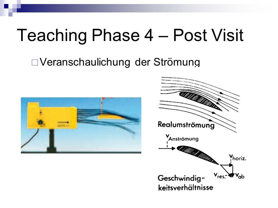 Teaching Phase 4 – Post Visit Veranschaulichung der Strömung