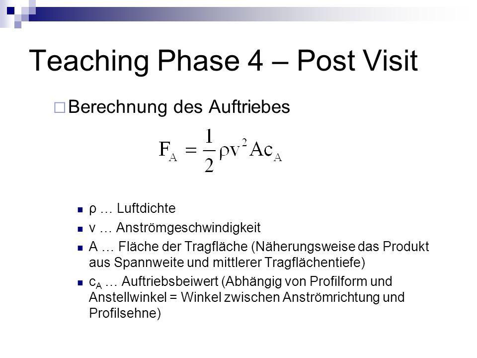 Teaching Phase 4 – Post Visit Berechnung des Auftriebes ρ … Luftdichte v … Anströmgeschwindigkeit A … Fläche der Tragfläche (Näherungsweise das Produk