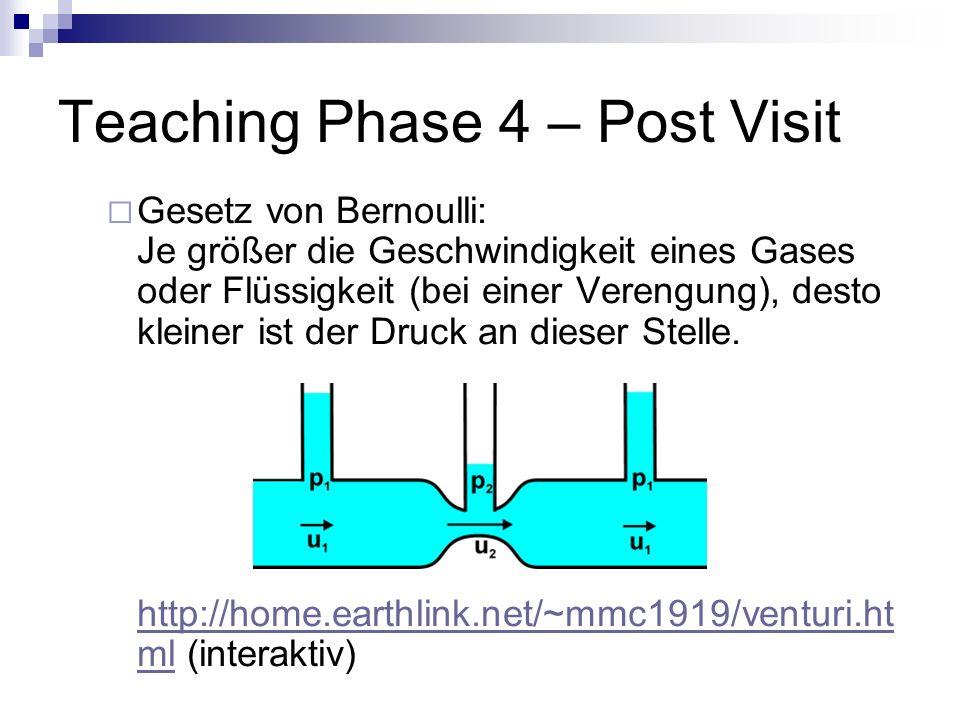 Teaching Phase 4 – Post Visit Gesetz von Bernoulli: Je größer die Geschwindigkeit eines Gases oder Flüssigkeit (bei einer Verengung), desto kleiner is